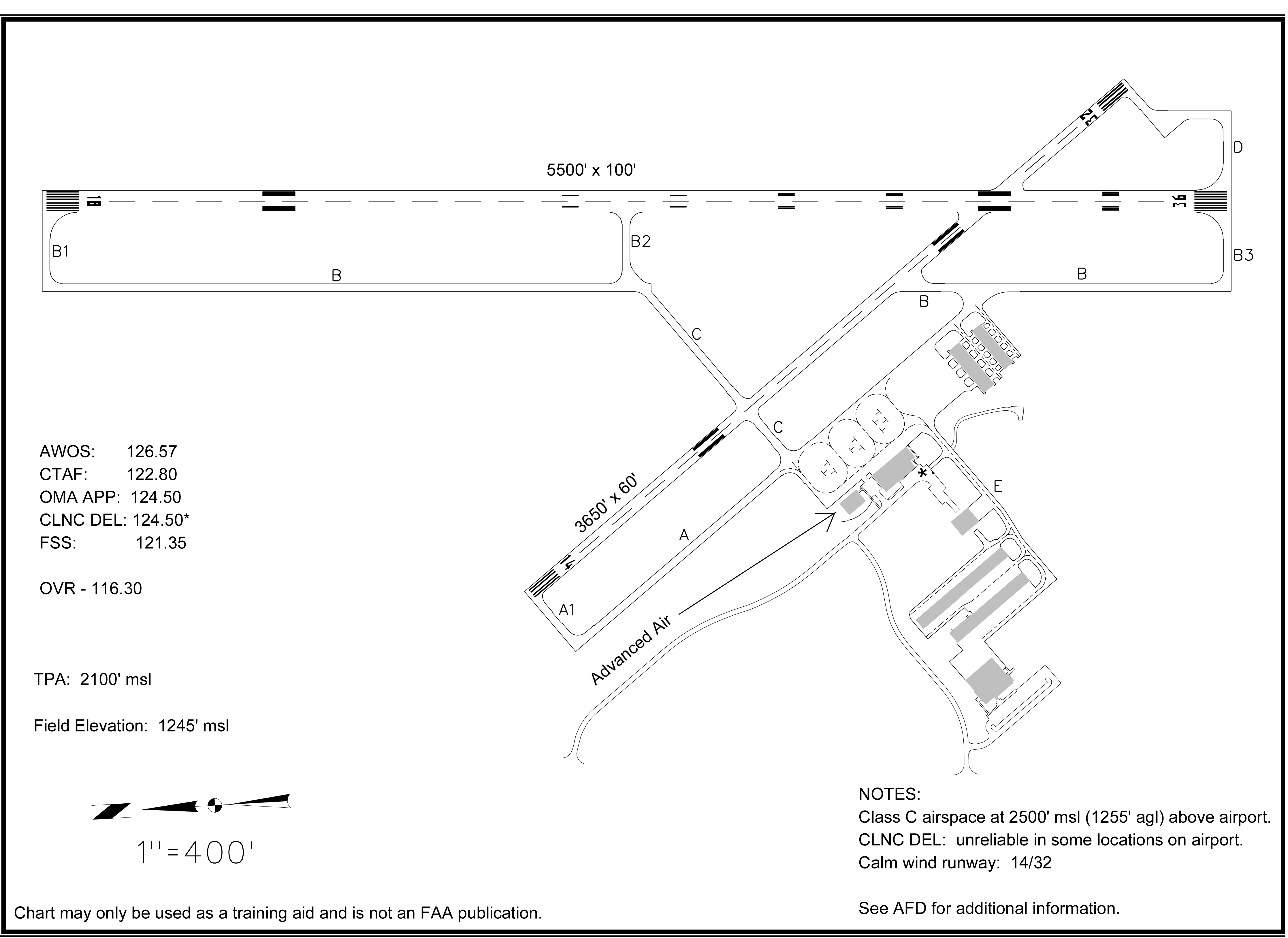 Council bluffs airport authority cbf airport diagram pooptronica
